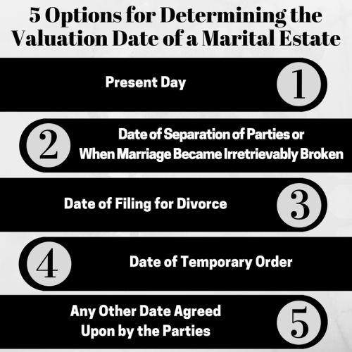 The 5 Options for a Valuation Date of a Marital Estate