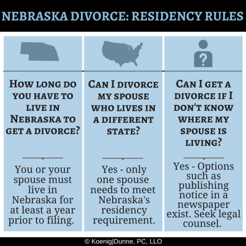 07-25-17 Nebraska Residency Rules Divorce