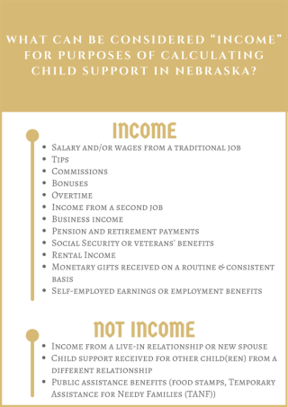 "What is Considered ""Income"" for Purposes of Calculating Child Support in Nebraska-"